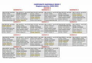 Rugby Serie C  Ecco il calendario del Mantova: esordio il 15